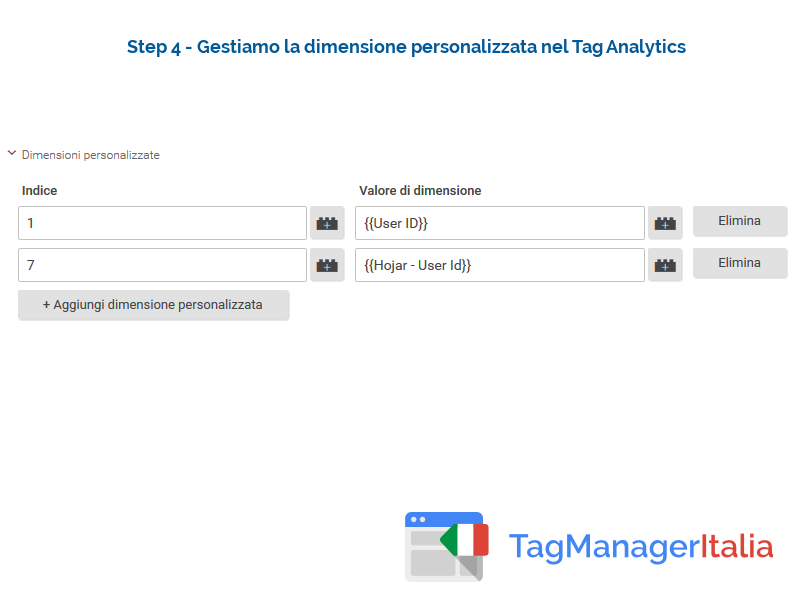 google analytics hotjar - dimensione personalizzata in google analytics