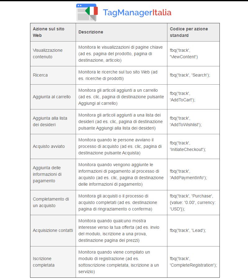 pixel-facebook-azioni-standard