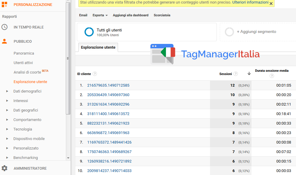 guida client id - report google analytics