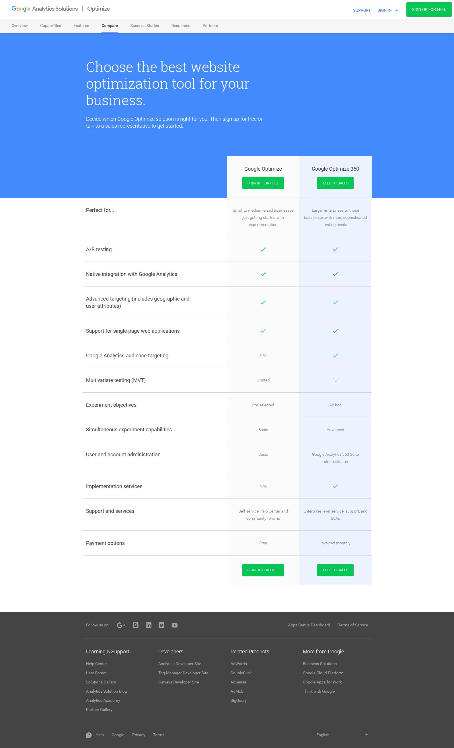 google optimize - differenza versione 360 e gratuita