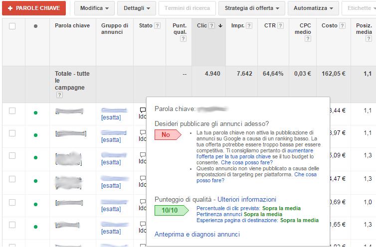 punteggio di qualita google adwords