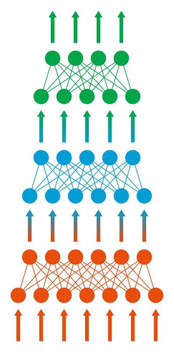 Deep-Learning-Artificial-Neural