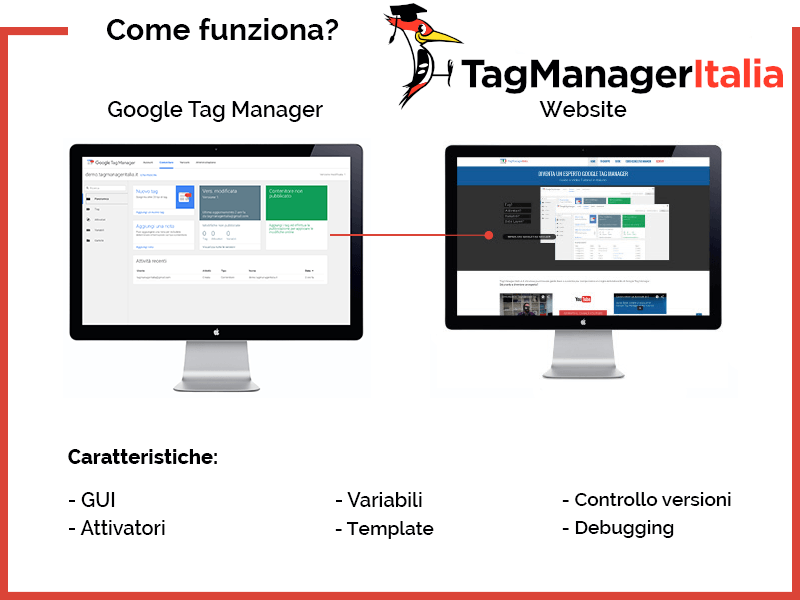 sistema di gestione tag prima e dopo l'uso di google tag manager le caratteristiche tagmanageritalia