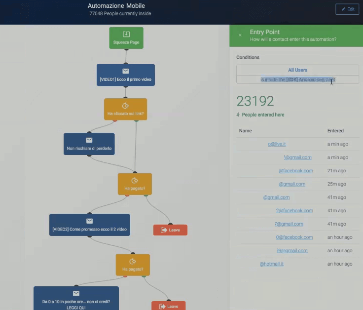 flow chart customerly tag manager