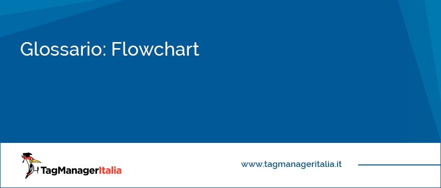 glossario flowchart diagramma a flusso