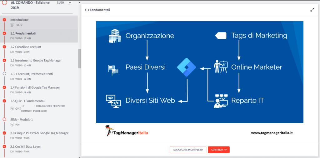 ottimizzazione tempo Google Tag Manager