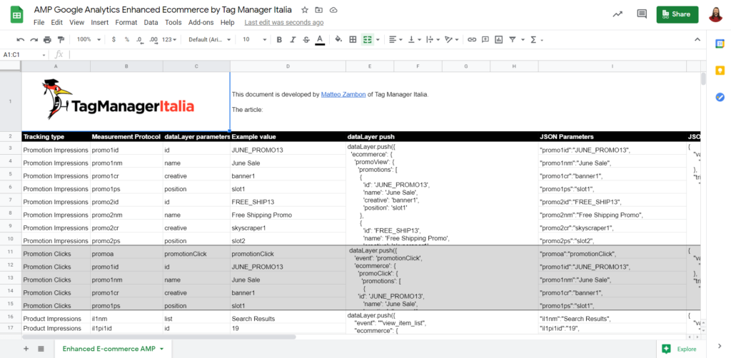 google sheet enhanced e-commerce measurement protocol, datalayer and JSON parameters examples