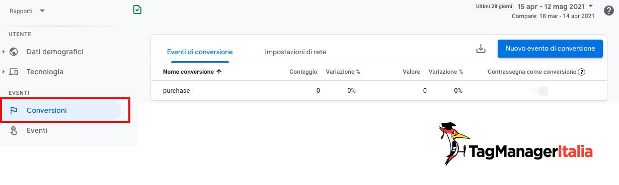 conversioni proprietà Google Analytics 4