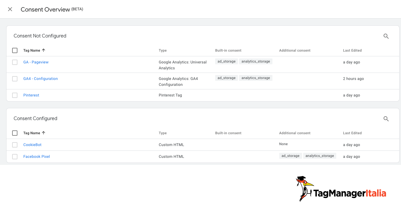 consent overview google tag manager