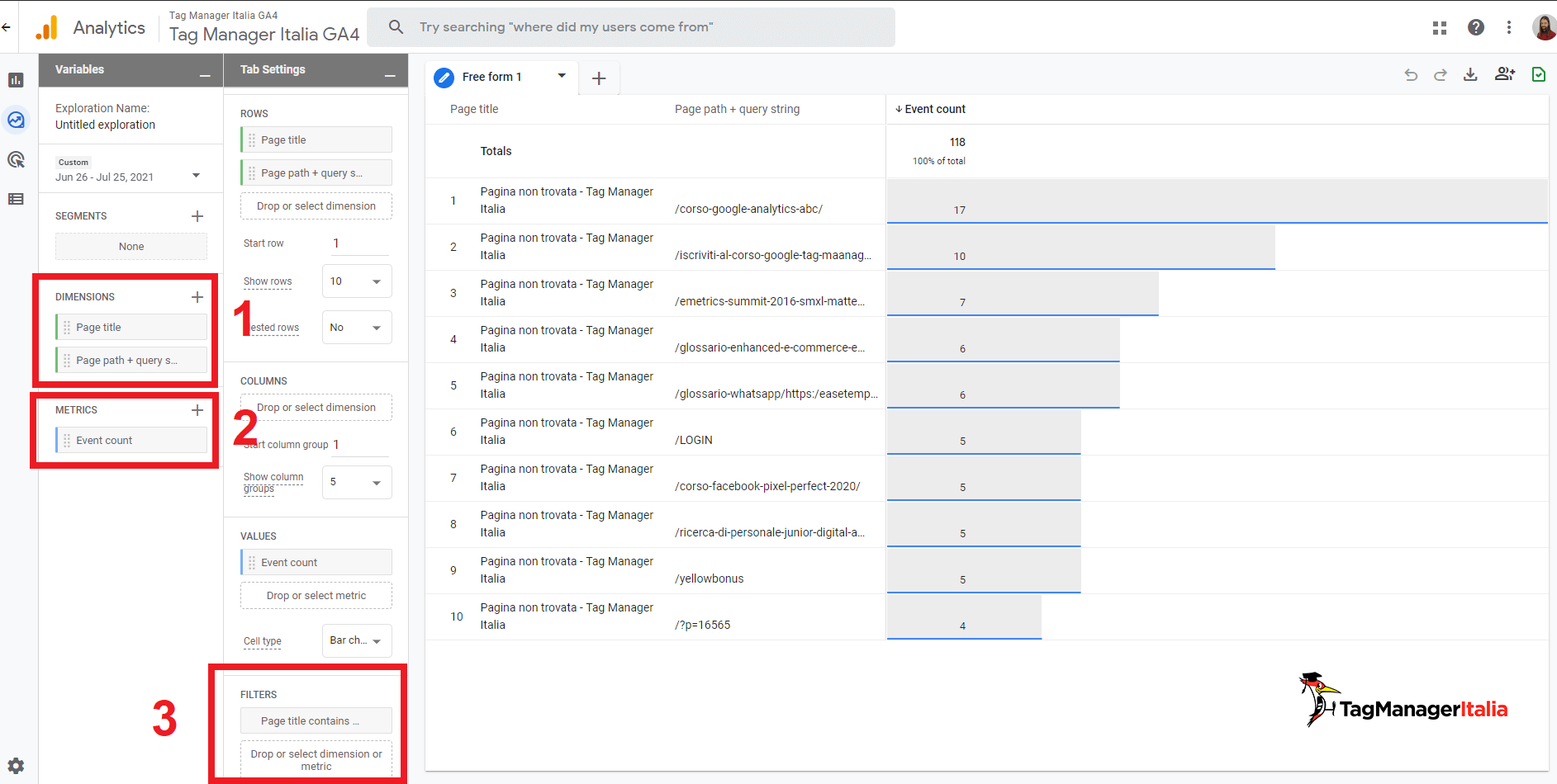 custom report GA4 pagina non trovata 404 come trovarle